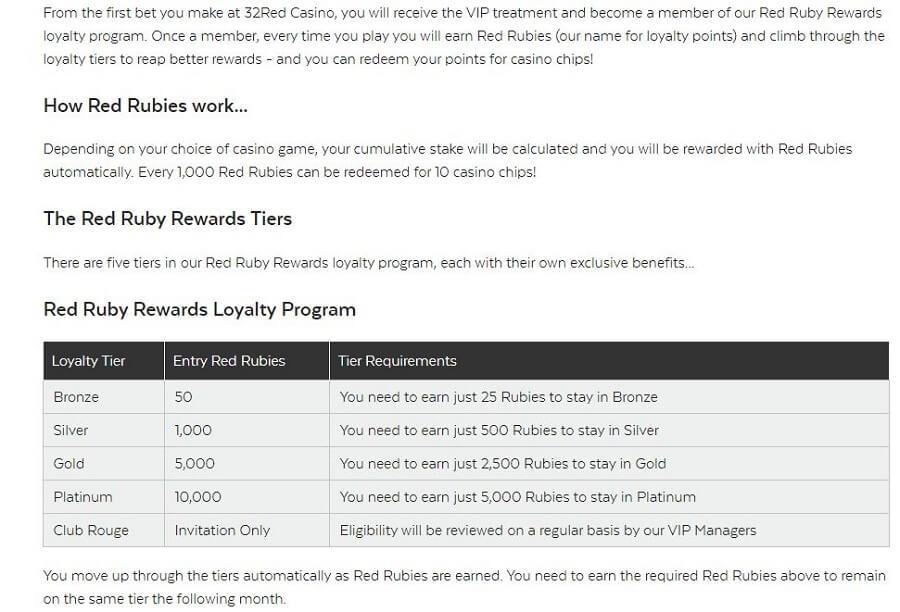 32Red Loyalty Scheme 1