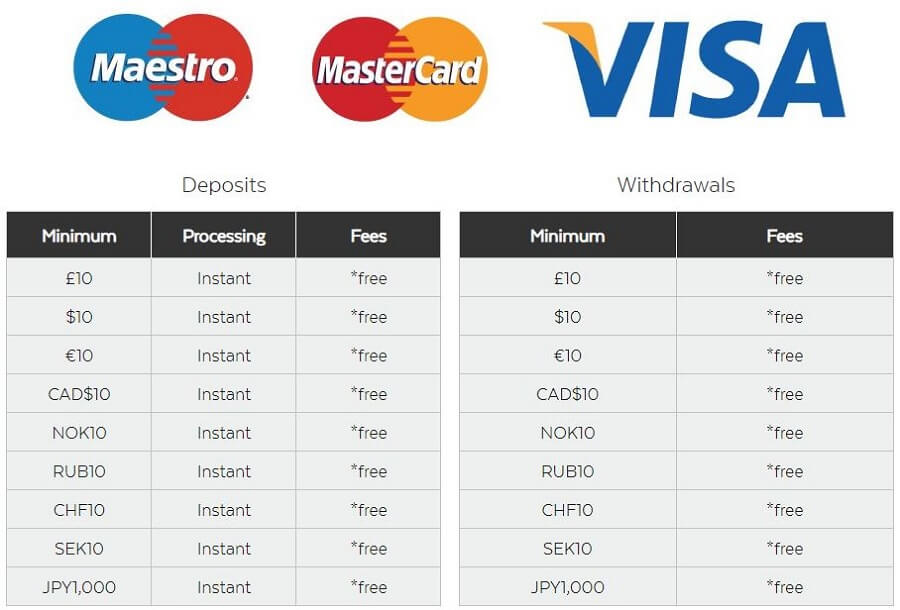 32Red Payment Methods 1