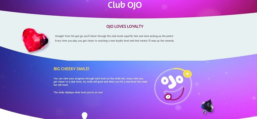 Play Ojo Loyalty Program
