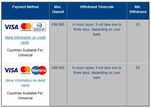 William Hill Payment Methods 1