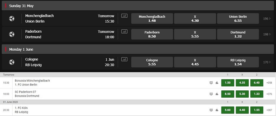 Mansion Bet Odds Unibet