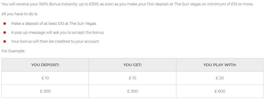 The Sun Vegas Welcome Bonus