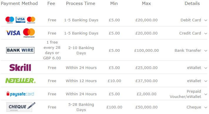 bet365 Online Casino Payment Methods 2