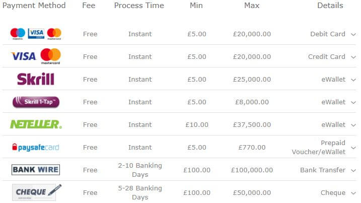 bet365 Online Casino Payment Methods
