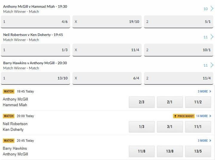 BetVictor Odds vs Ladbrokes