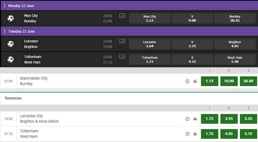 Betregal Odds vs Unibet