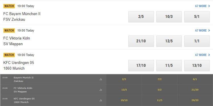 Ladbrokes Odds vs Bet365