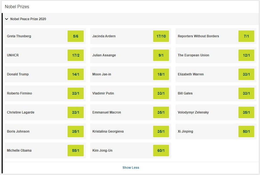Paddy Power Betting Variety Nobel Prizes