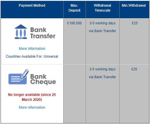 William Hill Payment Methods 3