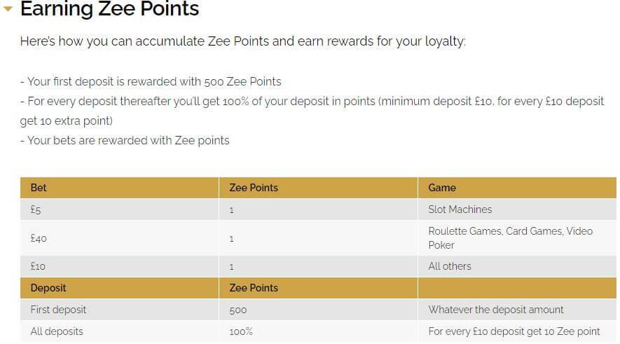Playzee Loyalty Program 2