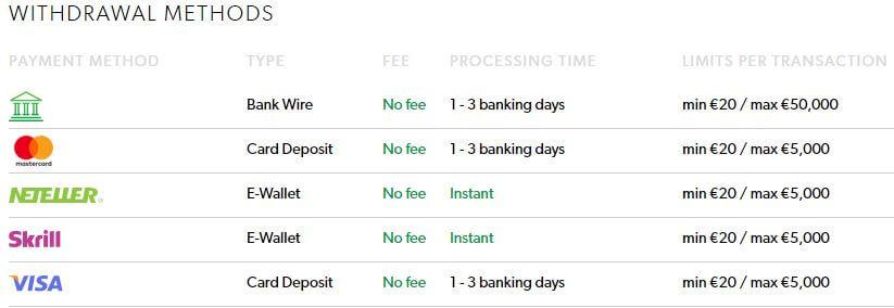 Rizk Casino Payment Methods 3