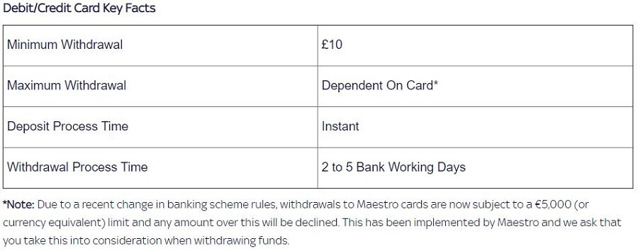 SkyBet Payment Methods